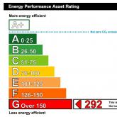 EPC Rating G